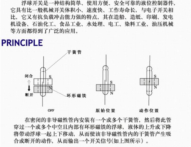 干簧管内部结构及工作原理